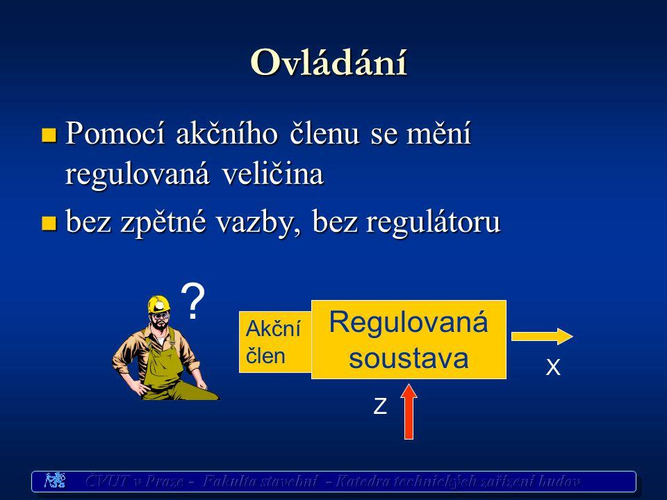 Ovládání Pomocí akčního členu se mění regulovaná veličina Pomocí akčního členu se mění regulovaná veličina bez zpětné vazby, bez regulátoru bez zpětné vazby, bez regulátoru Regulovaná soustava X Z Akční člen