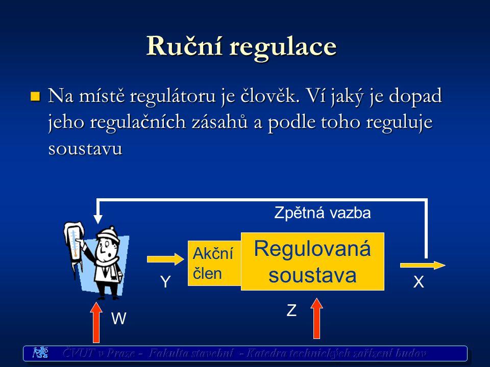 Ruční regulace Na místě regulátoru je člověk.