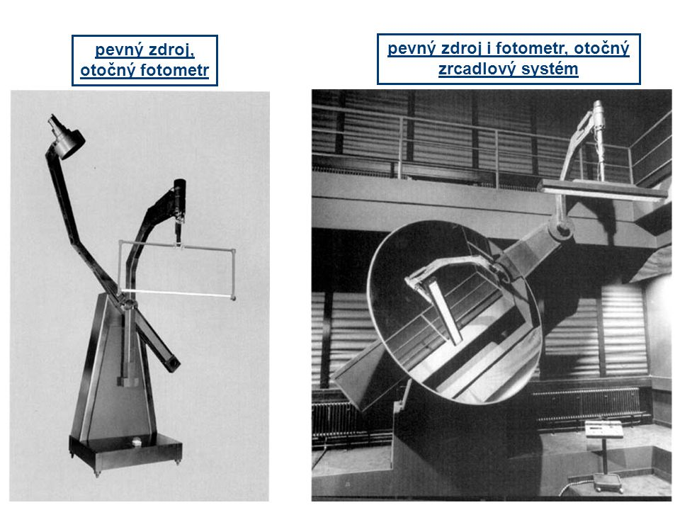 pevný zdroj, otočný fotometr pevný zdroj i fotometr, otočný zrcadlový systém