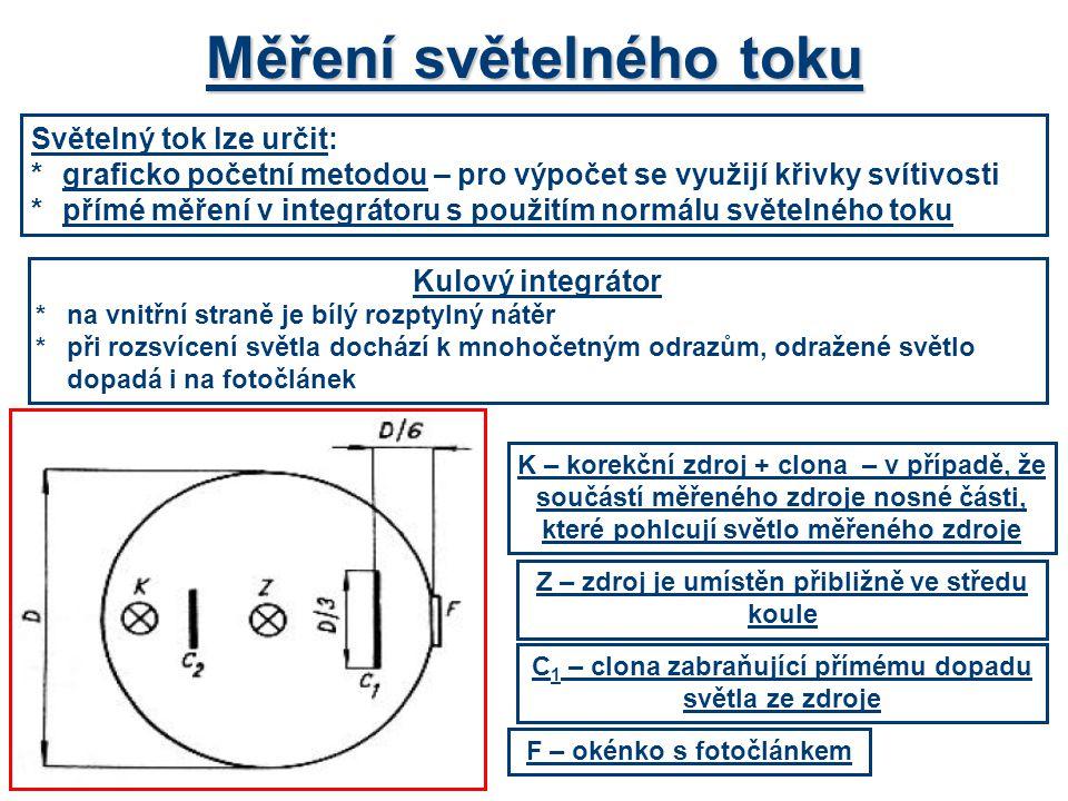 Měření světelného toku Světelný tok lze určit: *graficko početní metodou – pro výpočet se využijí křivky svítivosti *přímé měření v integrátoru s použ