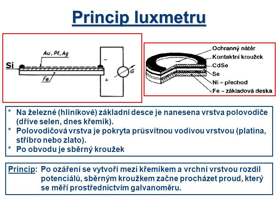 Princip luxmetru Základní podmínka pro přesné měření: Křivka spektrální citlivosti přístroje má být shodná jako u lidského oka (křivka spektrální citlivosti normálního pozorovatele).