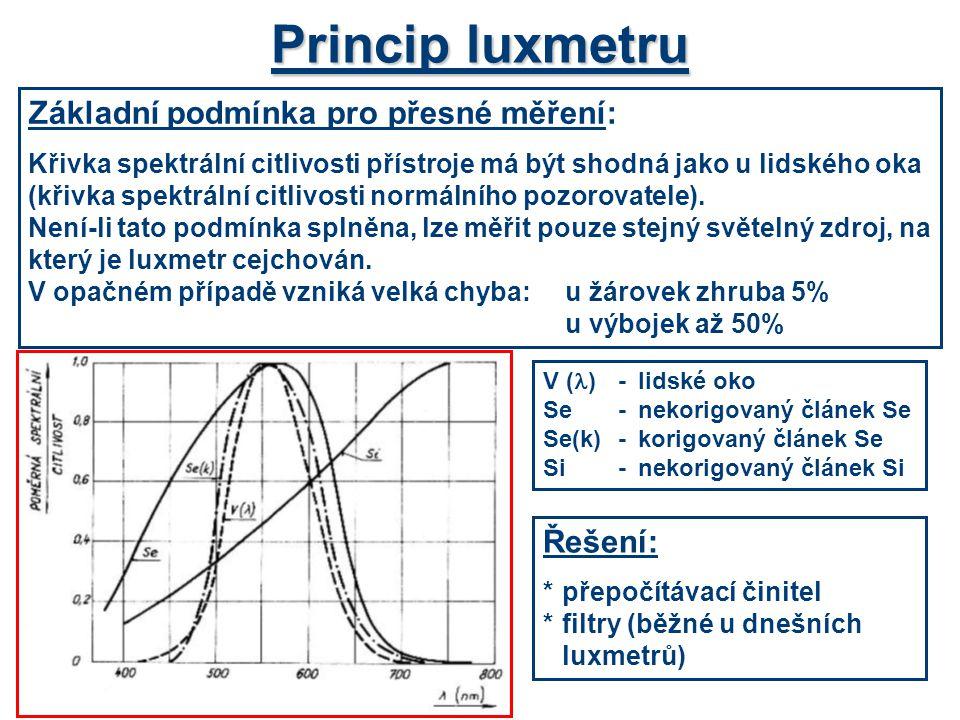 Princip luxmetru Základní podmínka pro přesné měření: Křivka spektrální citlivosti přístroje má být shodná jako u lidského oka (křivka spektrální citl