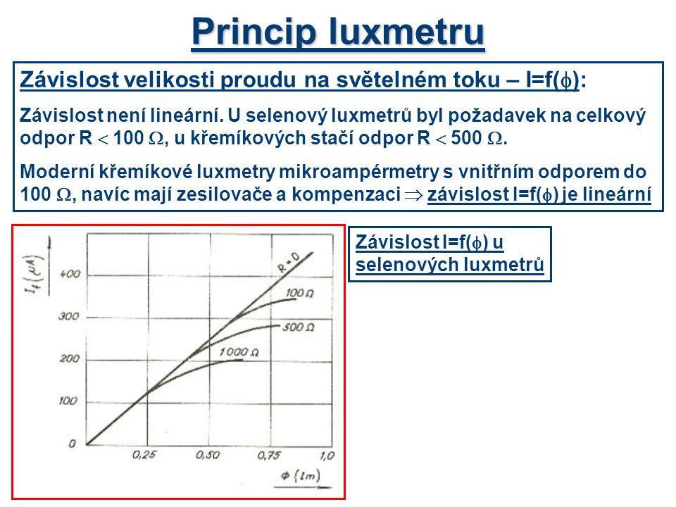 Princip luxmetru Závislost velikosti proudu na světelném toku – I=f(  ): Závislost není lineární. U selenový luxmetrů byl požadavek na celkový odpor