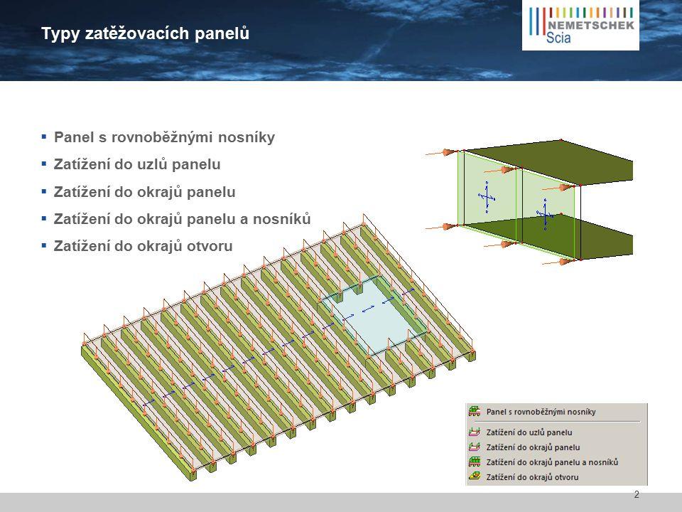 Typy zatěžovacích panelů  Panel s rovnoběžnými nosníky  Zatížení do uzlů panelu  Zatížení do okrajů panelu  Zatížení do okrajů panelu a nosníků 