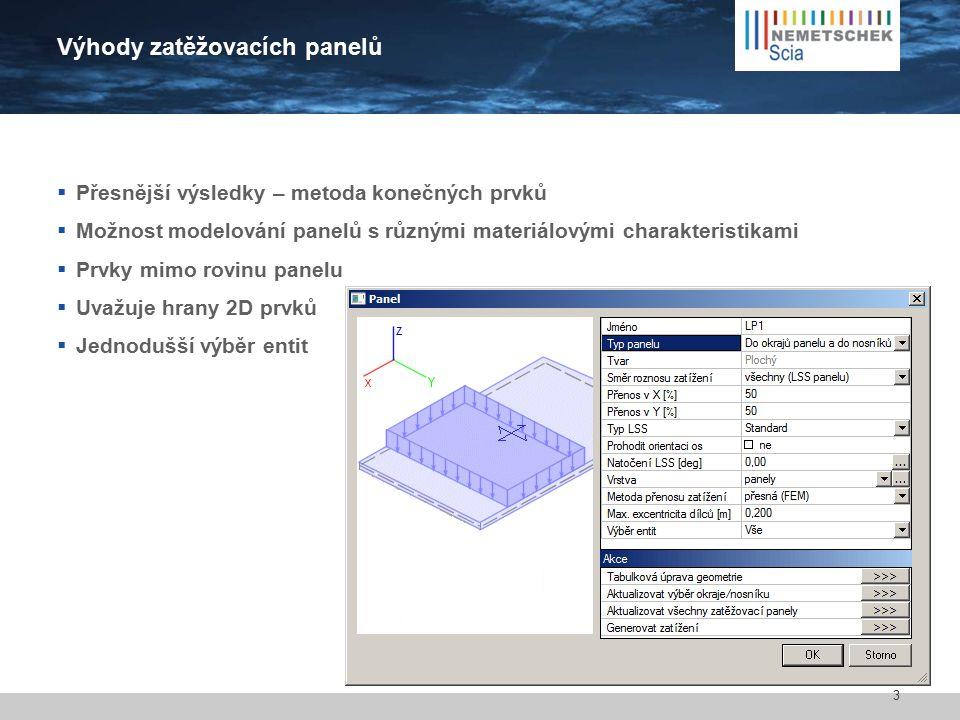 Výhody zatěžovacích panelů  Přesnější výsledky – metoda konečných prvků  Možnost modelování panelů s různými materiálovými charakteristikami  Prvky