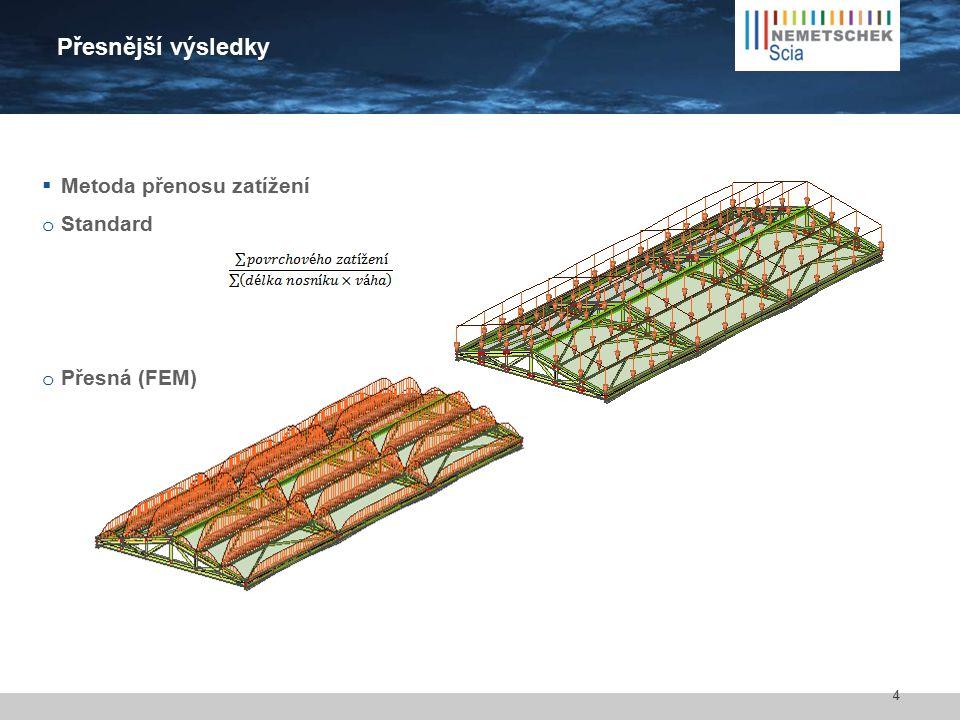 Přesnější výsledky  Metoda přenosu zatížení o Standard o Přesná (FEM) 4