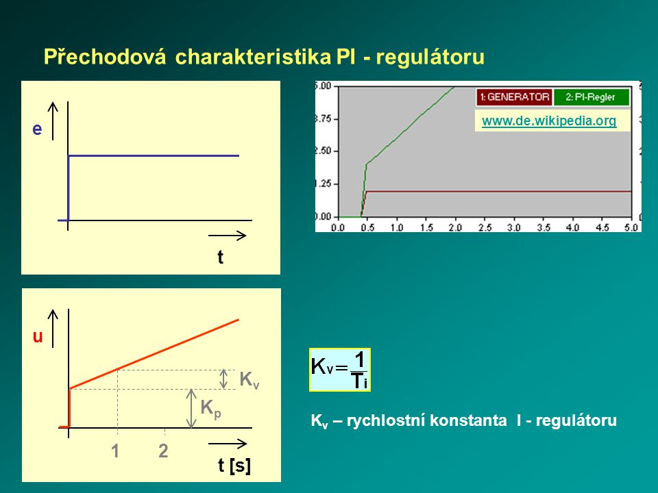 Přechodová charakteristika PI - regulátoru www.de.wikipedia.org e t u t [s] KpKp 12 KvKv K v – rychlostní konstanta I - regulátoru