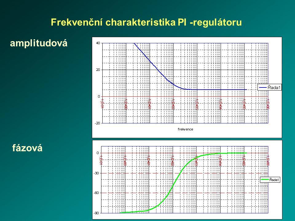 Frekvenční charakteristika PI -regulátoru amplitudová fázová