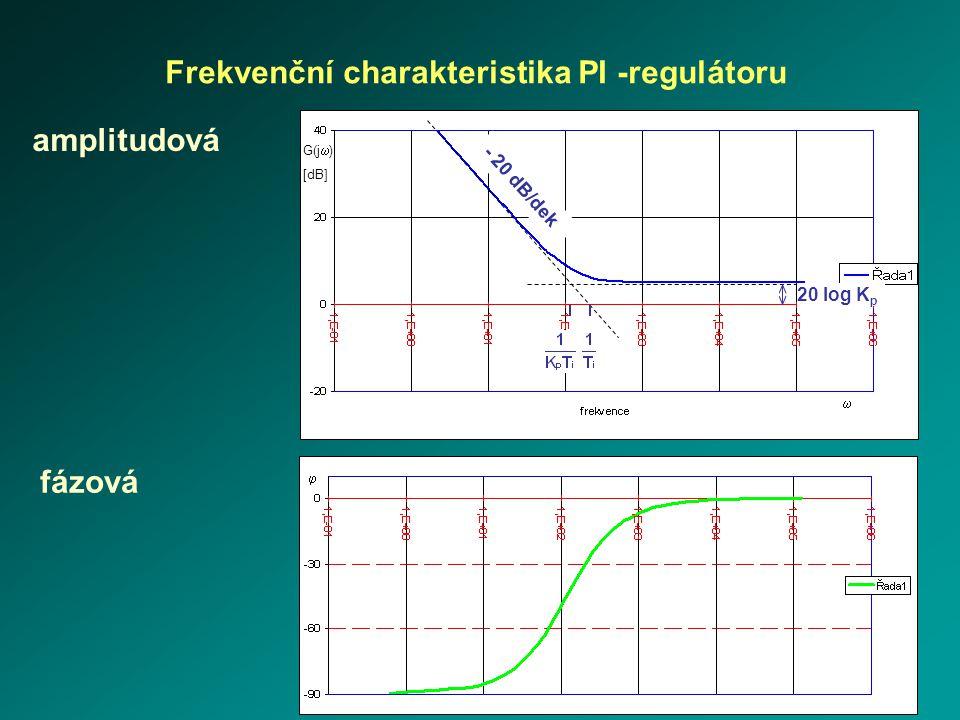 - 20 dB/dek 20 log K p G(j  ) [dB]   Frekvenční charakteristika PI -regulátoru amplitudová fázová
