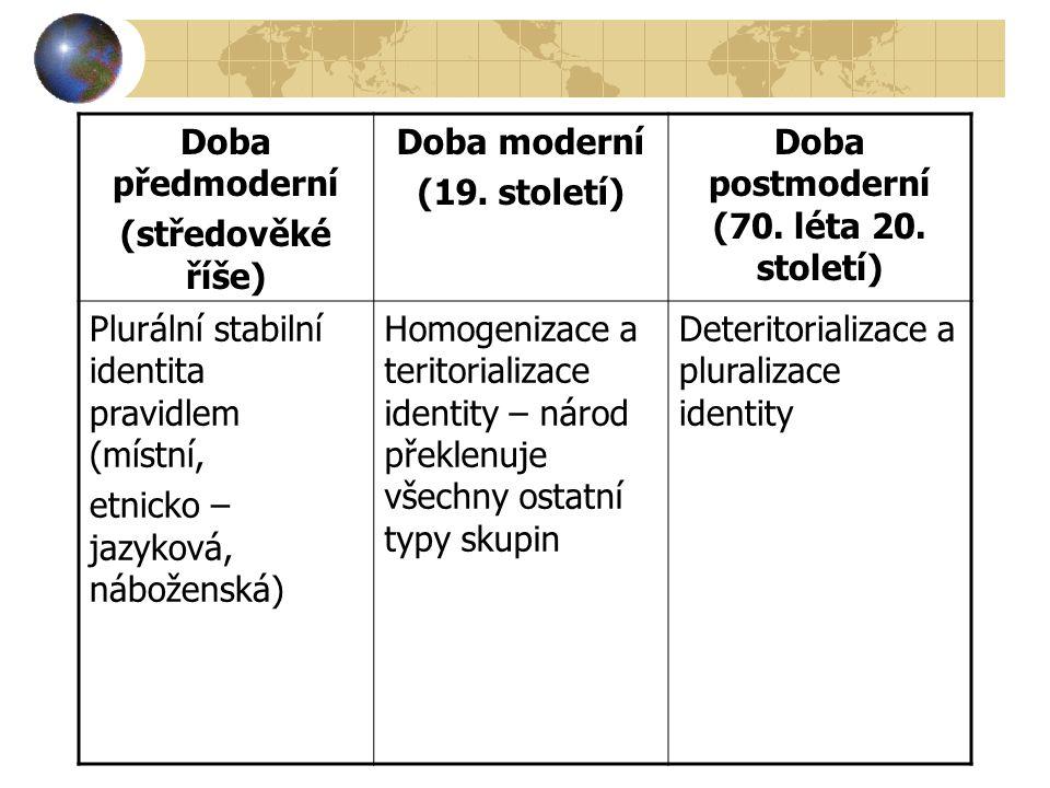 Doba předmoderní (středověké říše) Doba moderní (19. století) Doba postmoderní (70. léta 20. století) Plurální stabilní identita pravidlem (místní, et