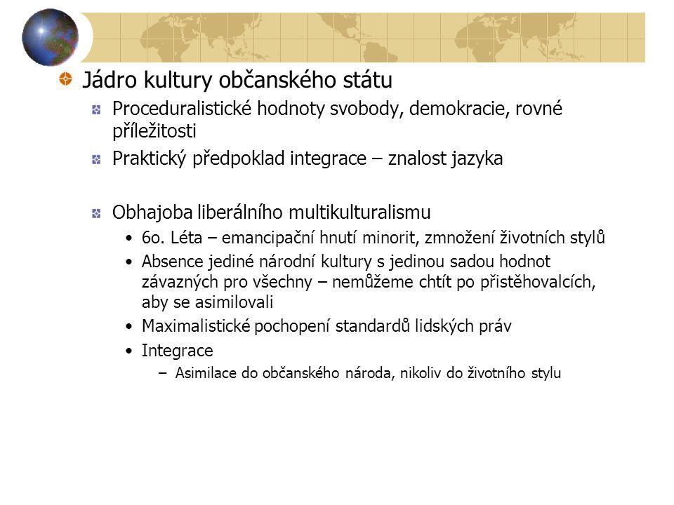 Jádro kultury občanského státu Proceduralistické hodnoty svobody, demokracie, rovné příležitosti Praktický předpoklad integrace – znalost jazyka Obhajoba liberálního multikulturalismu 6o.