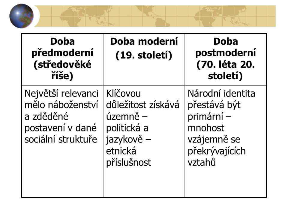 Doba předmoderní (středověké říše) Doba moderní (19. století) Doba postmoderní (70. léta 20. století) Největší relevanci mělo náboženství a zděděné po