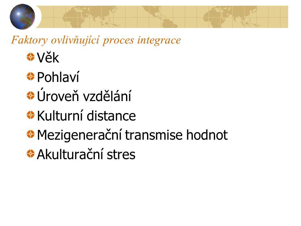 Faktory ovlivňující proces integrace Věk Pohlaví Úroveň vzdělání Kulturní distance Mezigenerační transmise hodnot Akulturační stres