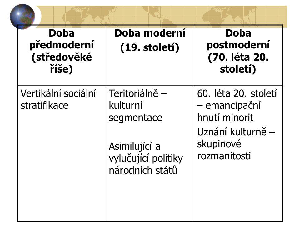 Doba předmoderní (středověké říše) Doba moderní (19. století) Doba postmoderní (70. léta 20. století) Vertikální sociální stratifikace Teritoriálně –