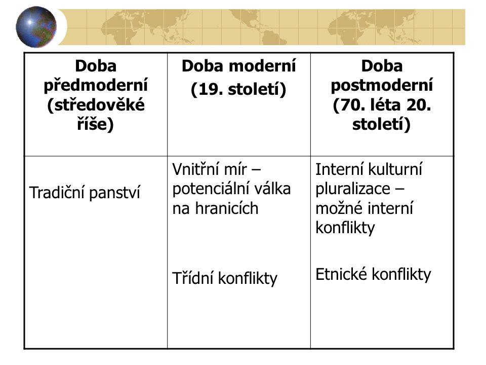 Doba předmoderní (středověké říše) Doba moderní (19. století) Doba postmoderní (70. léta 20. století) Tradiční panství Vnitřní mír – potenciální válka