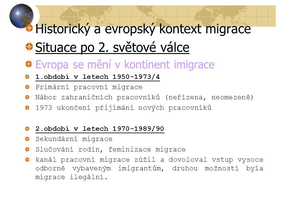 Historický a evropský kontext migrace Situace po 2.