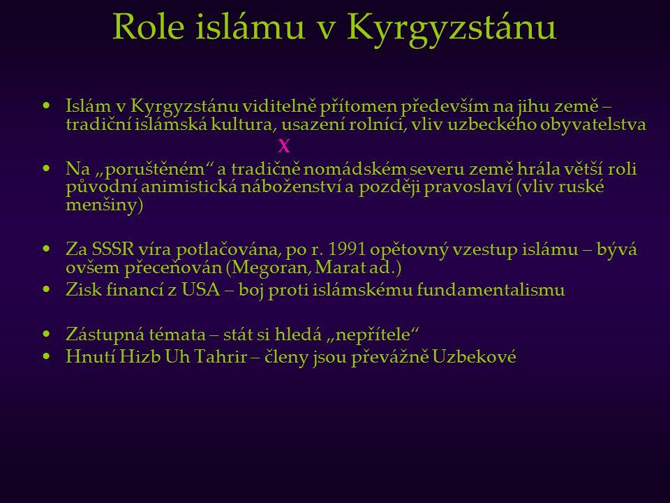 Role islámu v Kyrgyzstánu Islám v Kyrgyzstánu viditelně přítomen především na jihu země – tradiční islámská kultura, usazení rolníci, vliv uzbeckého o
