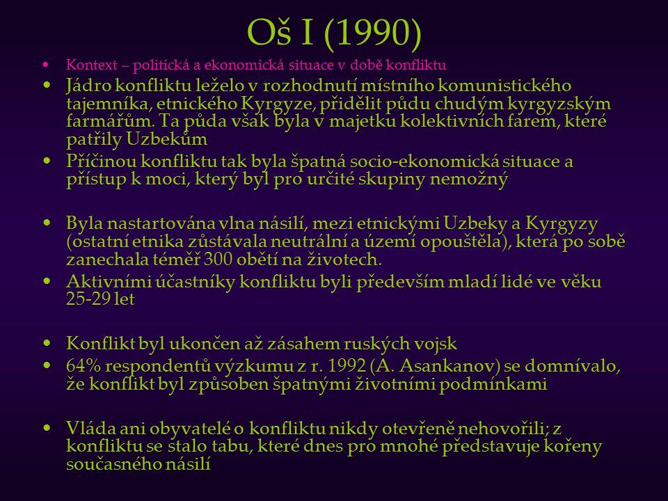 Oš I (1990) Kontext – politická a ekonomická situace v době konfliktu Jádro konfliktu leželo v rozhodnutí místního komunistického tajemníka, etnického