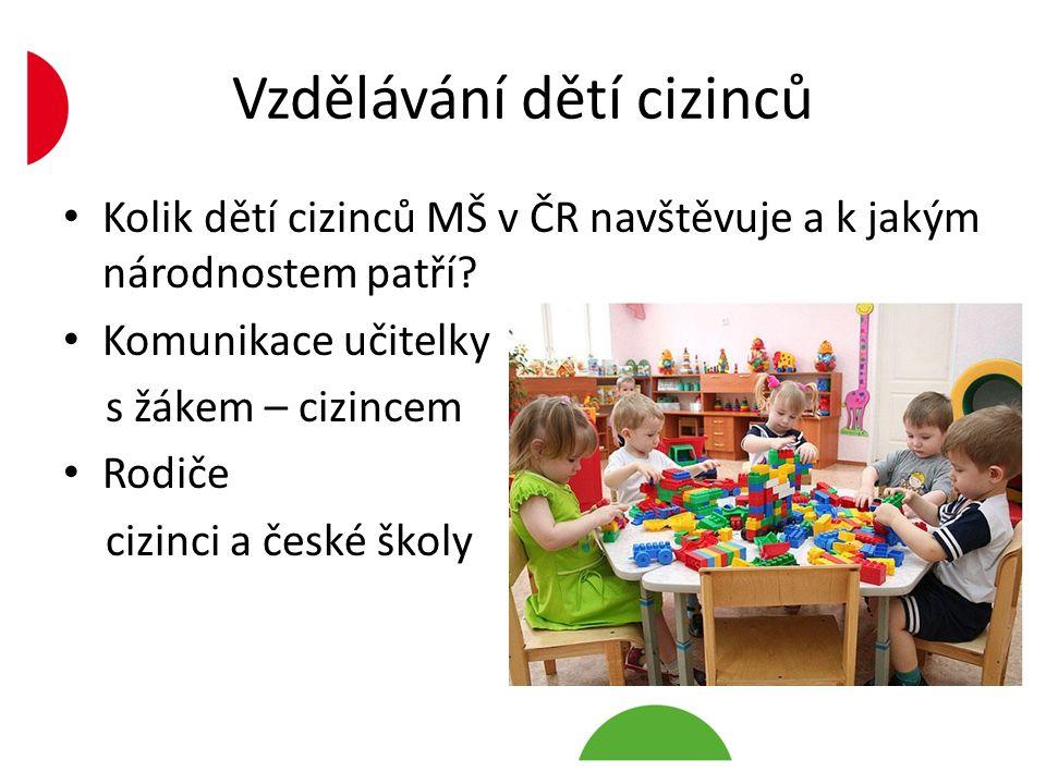 Vzdělávání dětí cizinců Kolik dětí cizinců MŠ v ČR navštěvuje a k jakým národnostem patří? Komunikace učitelky s žákem – cizincem Rodiče cizinci a čes