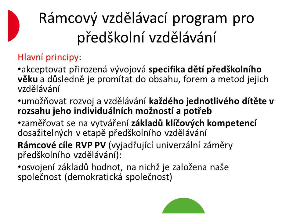 Rámcový vzdělávací program pro předškolní vzdělávání Hlavní principy: akceptovat přirozená vývojová specifika dětí předškolního věku a důsledně je pro