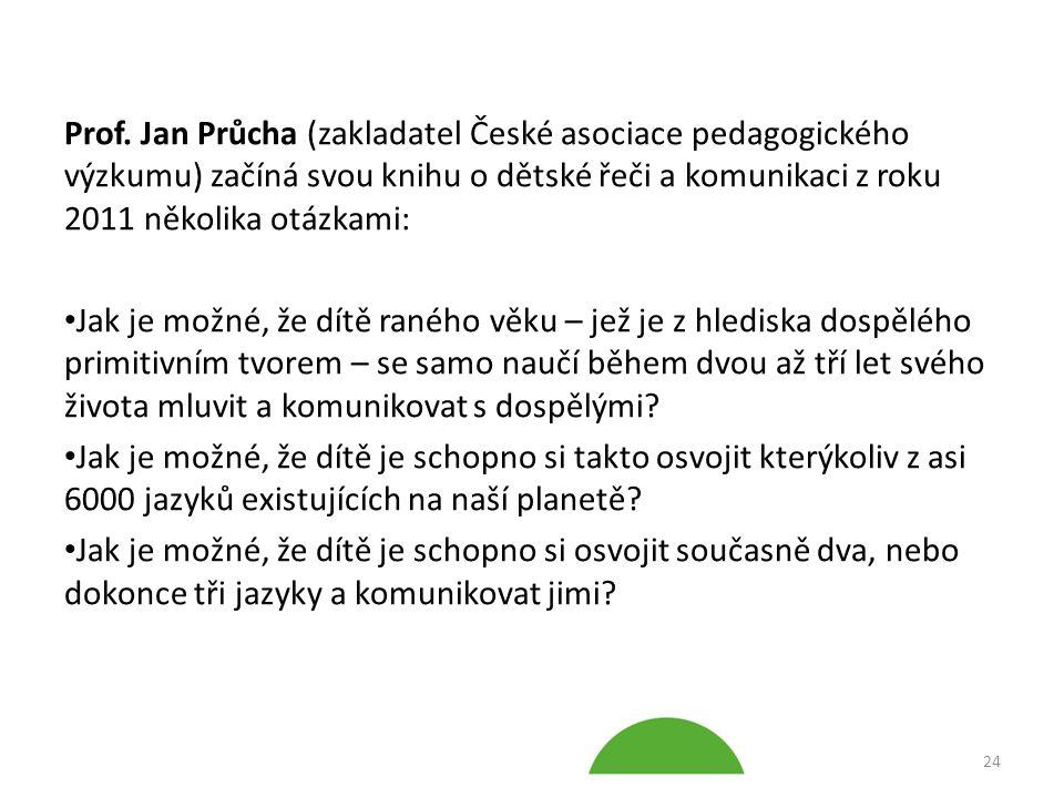 Prof. Jan Průcha (zakladatel České asociace pedagogického výzkumu) začíná svou knihu o dětské řeči a komunikaci z roku 2011 několika otázkami: Jak je