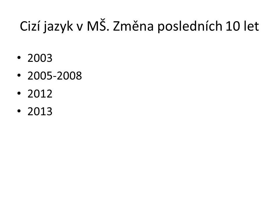 Cizí jazyk v MŠ. Změna posledních 10 let 2003 2005-2008 2012 2013