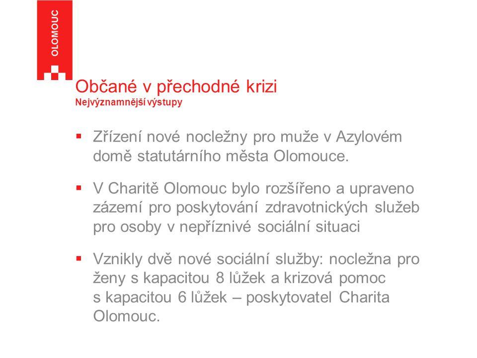 Občané v přechodné krizi Nejvýznamnější výstupy  Zřízení nové nocležny pro muže v Azylovém domě statutárního města Olomouce.  V Charitě Olomouc bylo
