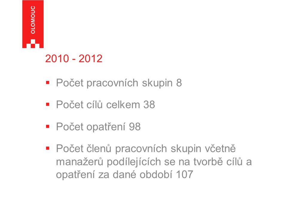 2010 - 2012  Počet pracovních skupin 8  Počet cílů celkem 38  Počet opatření 98  Počet členů pracovních skupin včetně manažerů podílejících se na