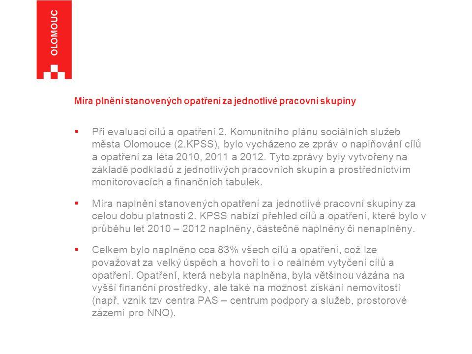 Míra plnění stanovených opatření za jednotlivé pracovní skupiny  Při evaluaci cílů a opatření 2. Komunitního plánu sociálních služeb města Olomouce (