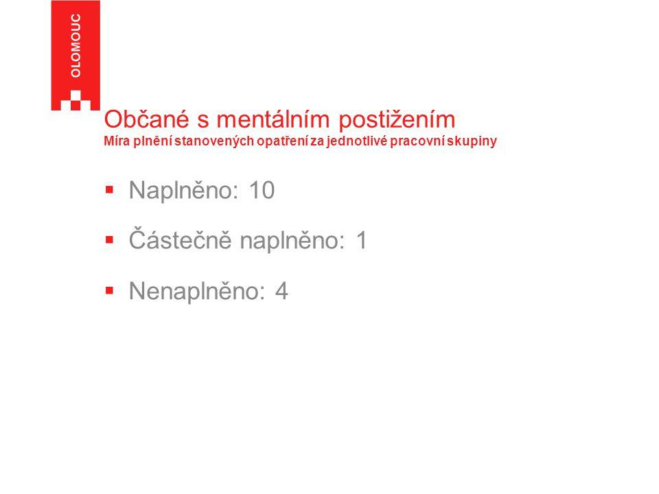 Občané s mentálním postižením Míra plnění stanovených opatření za jednotlivé pracovní skupiny  Naplněno: 10  Částečně naplněno: 1  Nenaplněno: 4