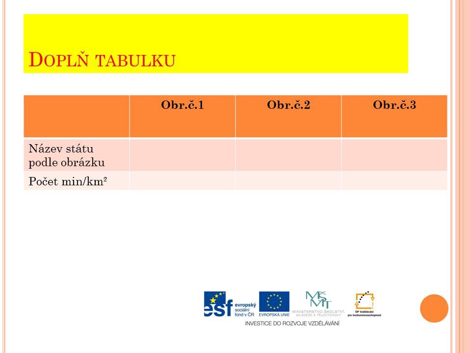 D OPLŇ TABULKU Obr.č.1Obr.č.2Obr.č.3 Název státu podle obrázku Počet min/km²