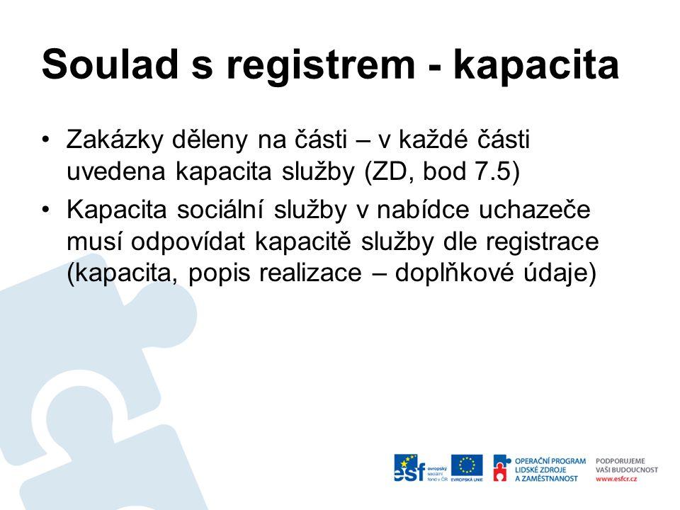 Soulad s registrem - kapacita Zakázky děleny na části – v každé části uvedena kapacita služby (ZD, bod 7.5) Kapacita sociální služby v nabídce uchazeče musí odpovídat kapacitě služby dle registrace (kapacita, popis realizace – doplňkové údaje)