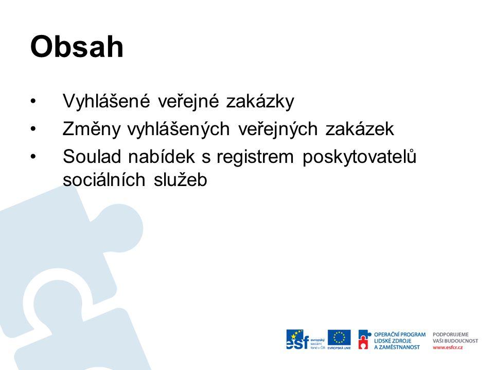 Vyhlášené zakázky Vyhlášeno 11 veřejných zakázek Předkládání nabídek do 14.