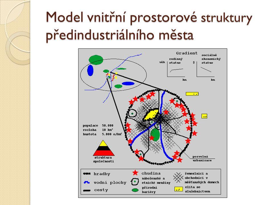 Model vnitřní prostorové struktury předindustriálního města