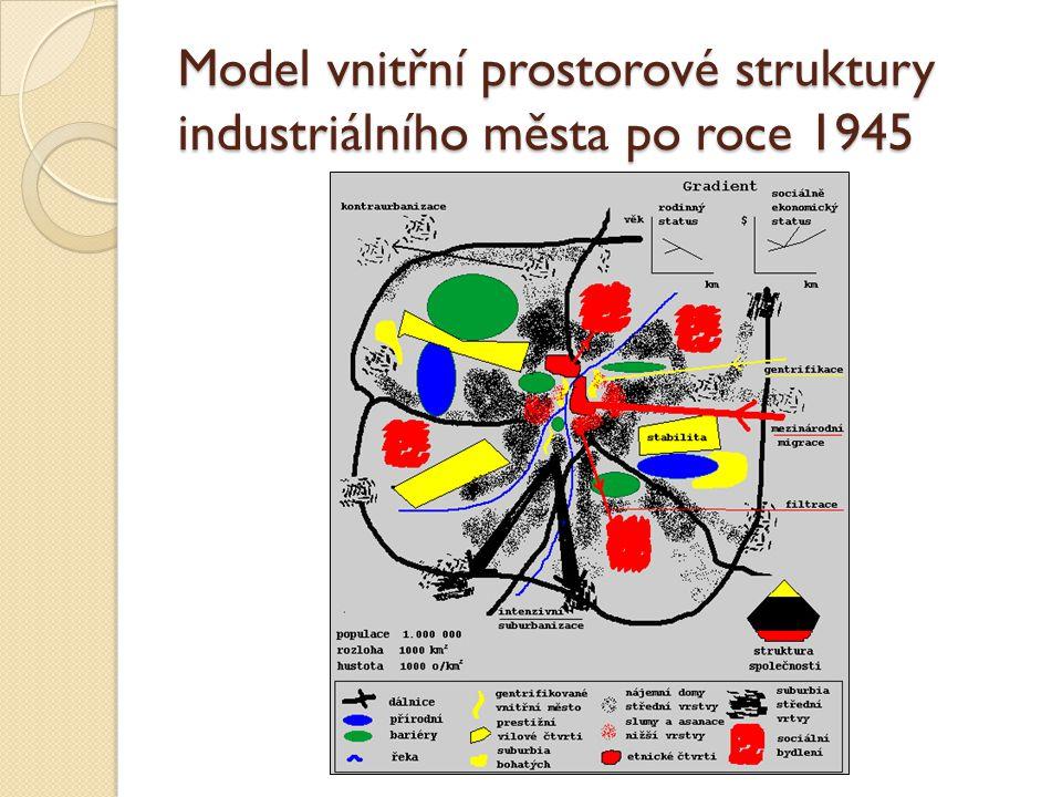 Model vnitřní prostorové struktury industriálního města po roce 1945