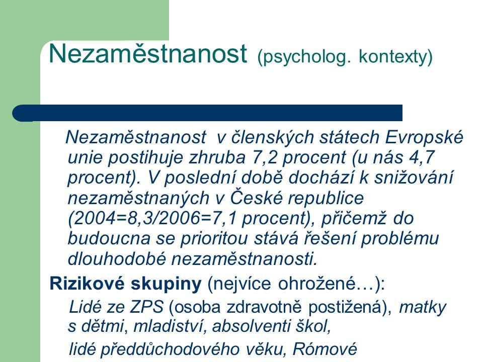 Nezaměstnanost (psycholog.