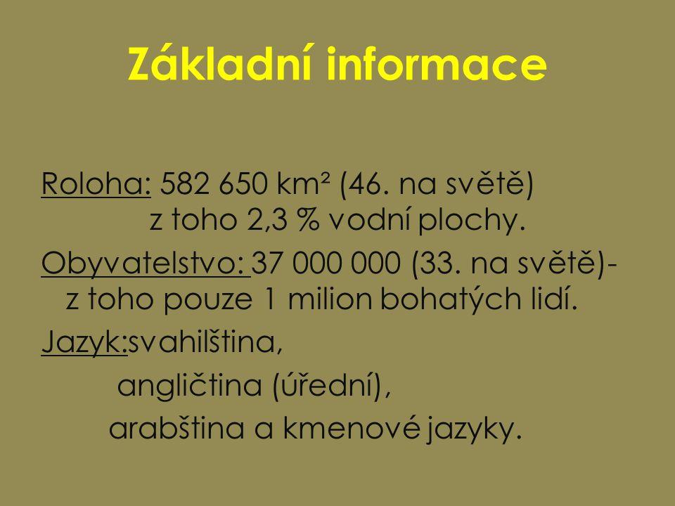 Základní informace Roloha: 582 650 km² (46. na světě) z toho 2,3 % vodní plochy. Obyvatelstvo: 37 000 000 (33. na světě)- z toho pouze 1 milion bohatý