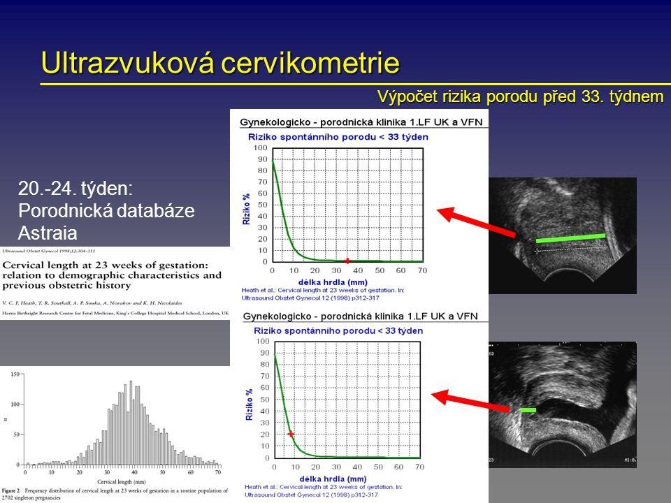 Ultrazvuková cervikometrie Výpočet rizika porodu před 33. týdnem 20.-24. týden: Porodnická databáze Astraia