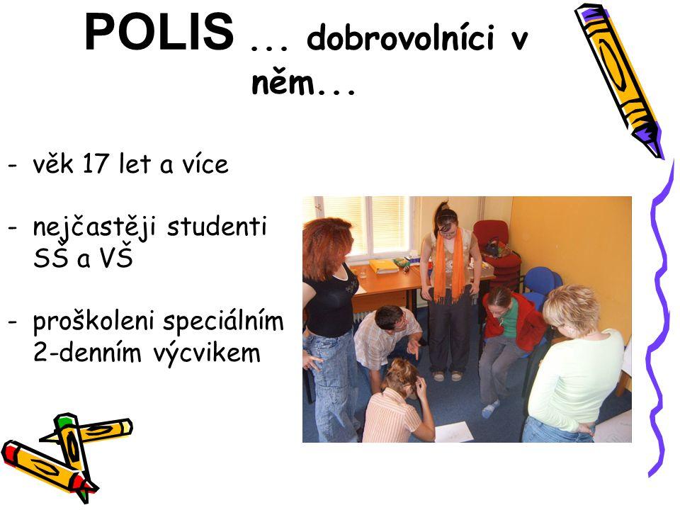 POLIS... dobrovolníci v něm...