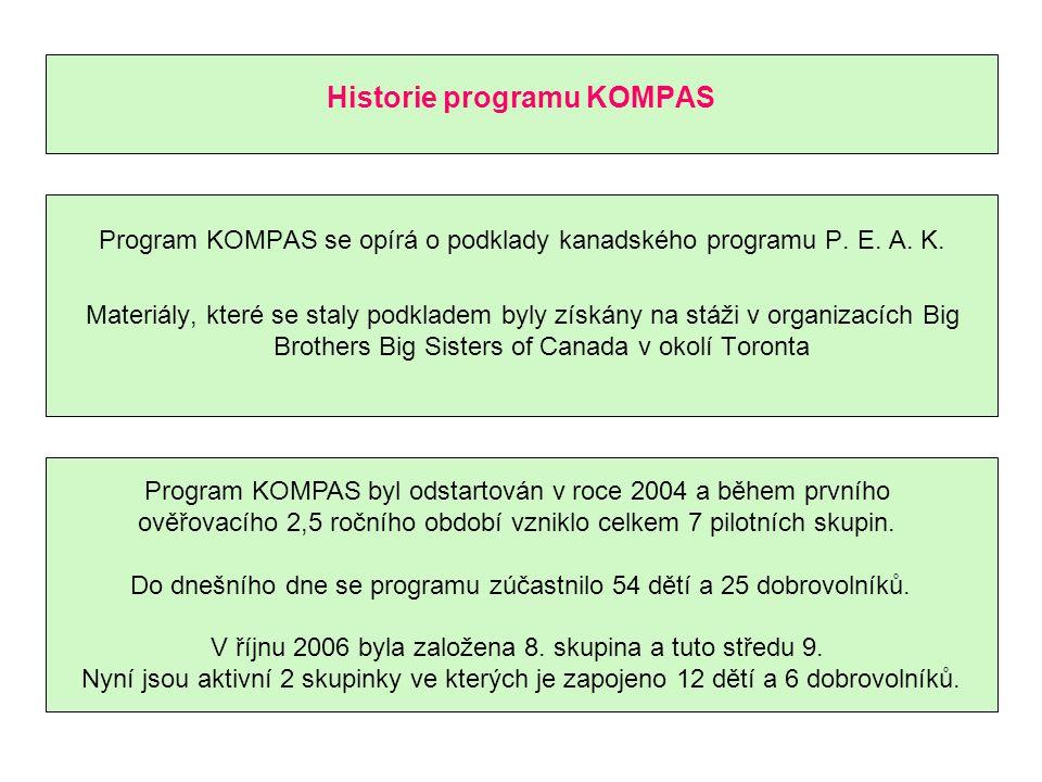 Program KOMPAS byl odstartován v roce 2004 a během prvního ověřovacího 2,5 ročního období vzniklo celkem 7 pilotních skupin.