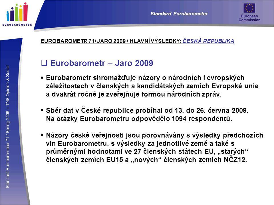 Standard Eurobarometer 71 / Spring 2009 – TNS Opinion & Social Standard Eurobarometer EUROBAROMETR 71/ JARO 2009 / HLAVNÍ VÝSLEDKY: ČESKÁ REPUBLIKA  Priority EU  Největší část lidí v České republice by si přála, aby se EU zaměřila na ekonomické (45%) a sociální otázky (43%).