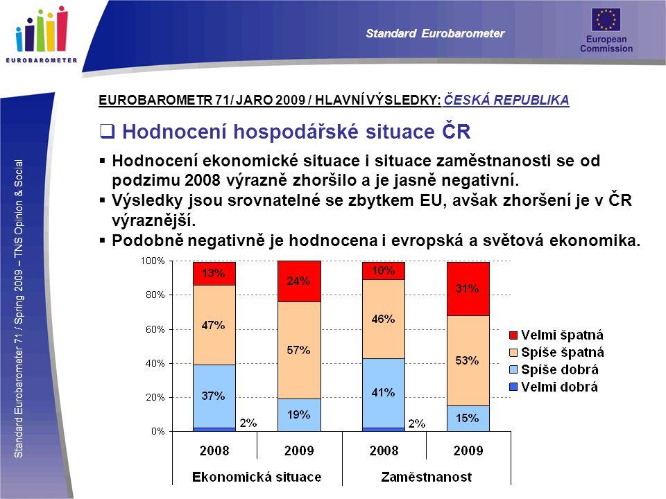 Standard Eurobarometer 71 / Spring 2009 – TNS Opinion & Social Standard Eurobarometer EUROBAROMETR 71/ JARO 2009 / HLAVNÍ VÝSLEDKY: ČESKÁ REPUBLIKA  Evropská identita  Nejdůležitějším základem evropské identity jsou pro obyvatele ČR i EU demokratické hodnoty.