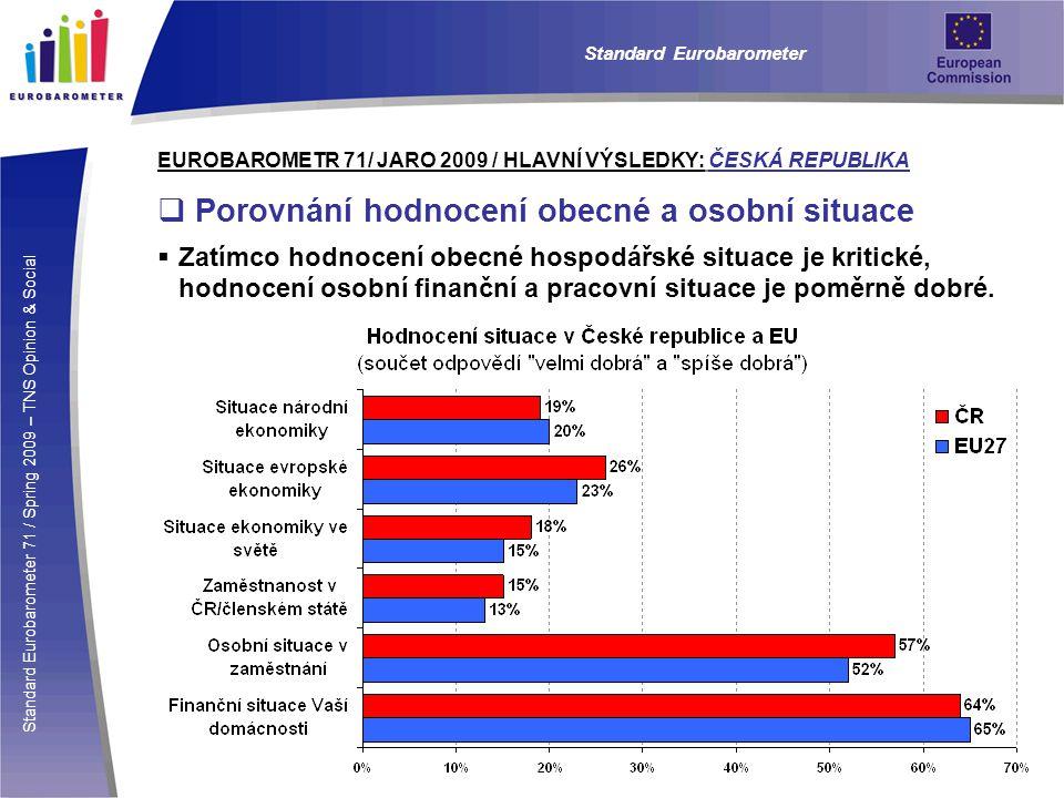 Standard Eurobarometer 71 / Spring 2009 – TNS Opinion & Social Standard Eurobarometer EUROBAROMETR 71/ JARO 2009 / HLAVNÍ VÝSLEDKY: ČESKÁ REPUBLIKA  Porovnání hodnocení obecné a osobní situace  Zatímco hodnocení obecné hospodářské situace je kritické, hodnocení osobní finanční a pracovní situace je poměrně dobré.