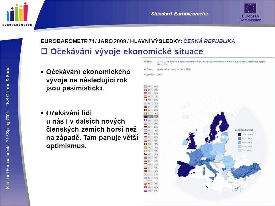 Standard Eurobarometer 71 / Spring 2009 – TNS Opinion & Social Standard Eurobarometer EUROBAROMETR 71/ JARO 2009 / HLAVNÍ VÝSLEDKY: ČESKÁ REPUBLIKA  Problémy, kterým čelí Česká republika  Za největší problémy ČR lidé považují nezaměstnanost a ekonomickou situaci.