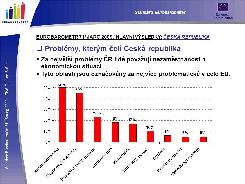 Standard Eurobarometer 71 / Spring 2009 – TNS Opinion & Social Standard Eurobarometer EUROBAROMETR 71/ JARO 2009 / HLAVNÍ VÝSLEDKY: ČESKÁ REPUBLIKA  Hodnocení členství v EU  Pro většinu lidí je naše členství v EU výhodné (63%), Opačný názor zastává 29%.