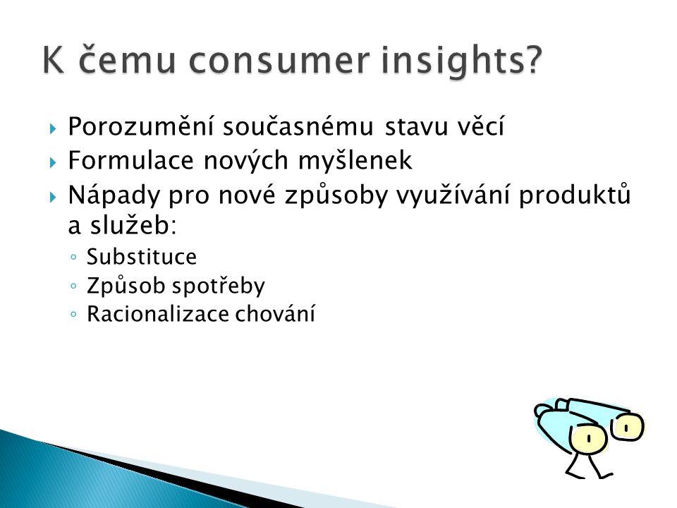  Porozumění současnému stavu věcí  Formulace nových myšlenek  Nápady pro nové způsoby využívání produktů a služeb: ◦ Substituce ◦ Způsob spotřeby ◦ Racionalizace chování
