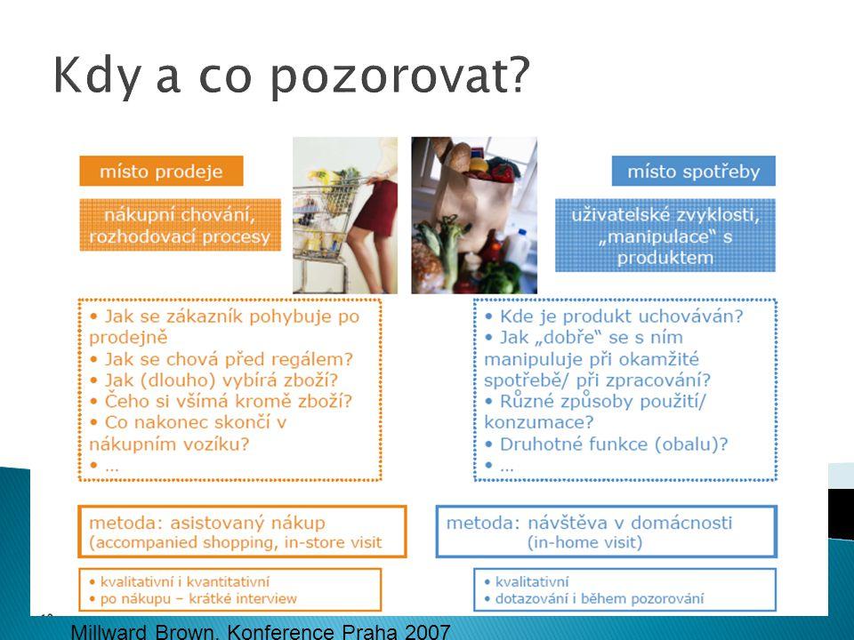Kdy a co pozorovat? Millward Brown, Konference Praha 2007