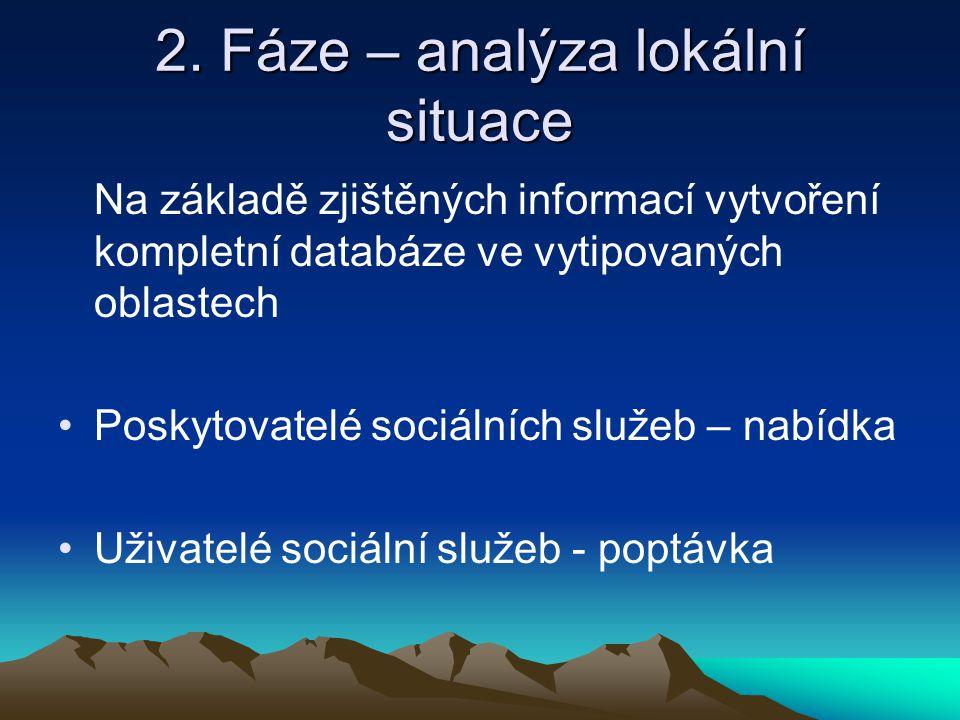 2. Fáze – analýza lokální situace Na základě zjištěných informací vytvoření kompletní databáze ve vytipovaných oblastech Poskytovatelé sociálních služ