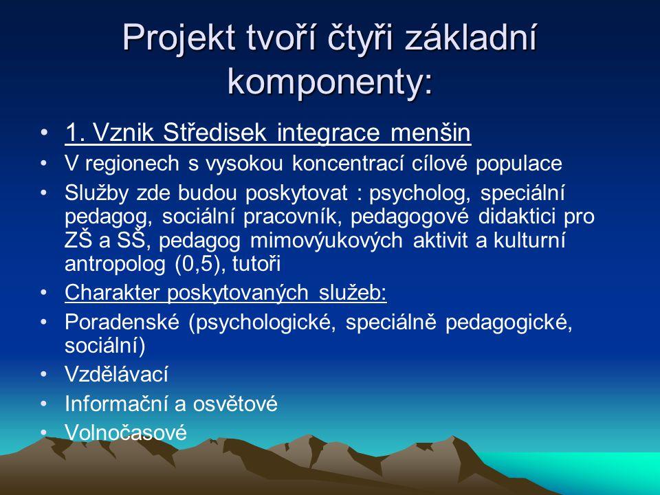 Projekt tvoří čtyři základní komponenty: 1.