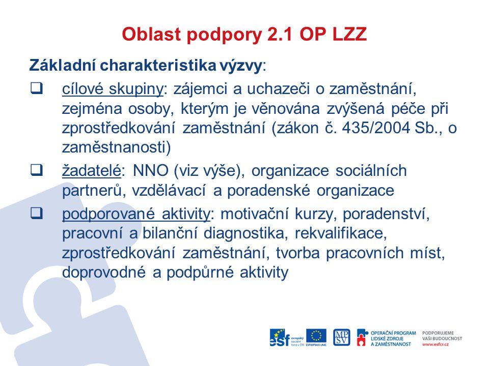 Oblast podpory 2.1 OP LZZ Základní charakteristika výzvy:  cílové skupiny: zájemci a uchazeči o zaměstnání, zejména osoby, kterým je věnována zvýšená péče při zprostředkování zaměstnání (zákon č.